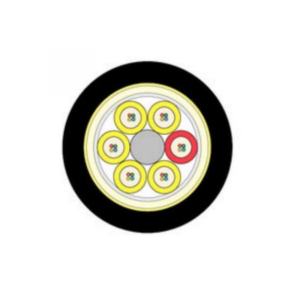 optični kabli
