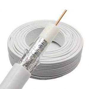 Koaksialni kabli